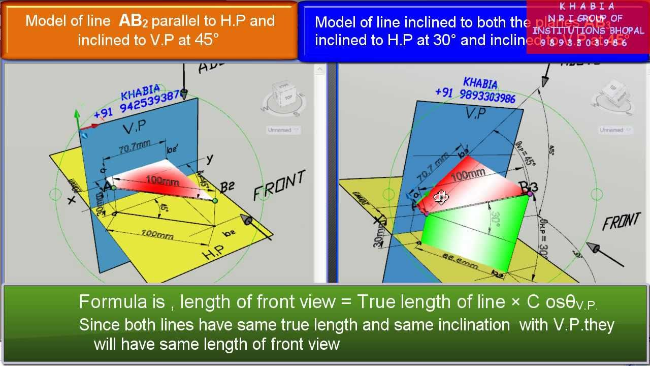 Orthographic Projection Of Line Inclined To Both The
