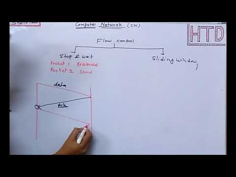 Flow  Control Computer Network in hindi