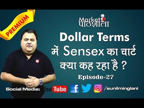 How to understand Dollex-30 Index ? | Sensex/Nifty के साथ Dollex देखना क्यों जरुरी है ? | Ep -27