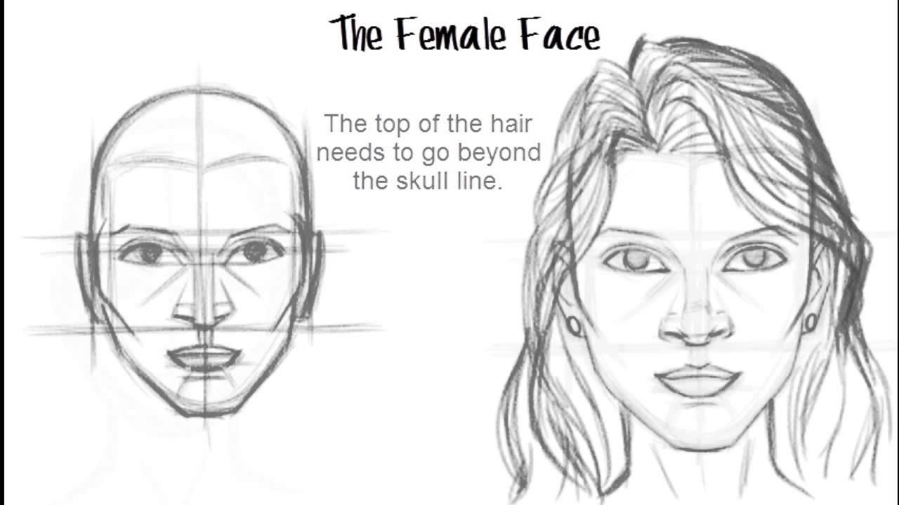 Portre çizim Tekniği Youtube
