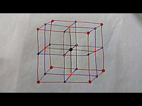 How to draw crystal structure of NaCl  ,IIT,