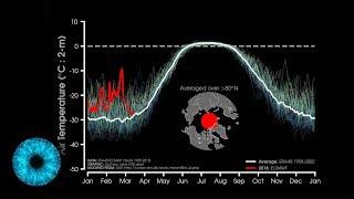 Hitzewelle in der Arktis - Die Folgen für Europa - Clixoom Science & Fiction