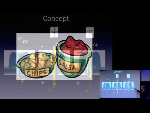 Kraw Lecture: Sequencing DNA from Remote Villages to the Space Station – The Nanopore Revolution