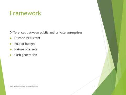Implementation Issues Part 4 Differences between public and