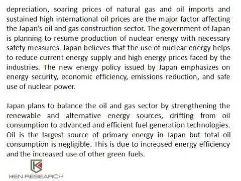 Japan Petroleum Products Market Size, Japan Natural Gas Market Developments - Ken Research