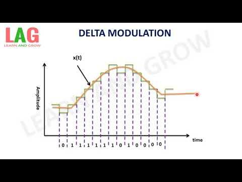 Delta Modulation (Hindi)