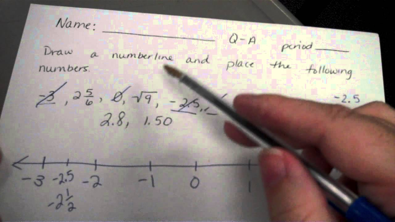 Comparing and Ordering rational numbers on a number line. - YouTube