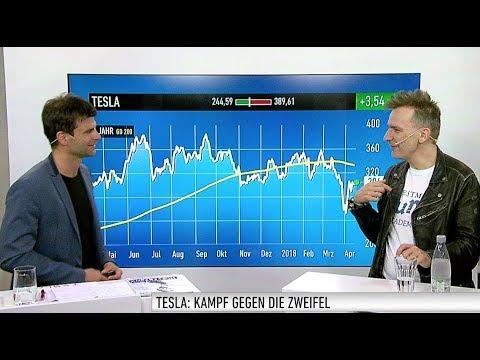 Söllner meets Investment Punk: Das müssen Sie über Facebook, Tesla und Bitcoin wissen