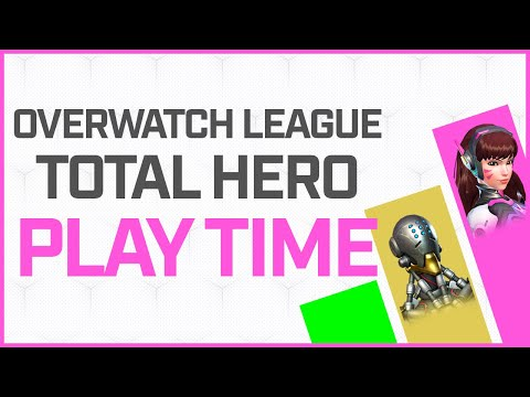 Total Overwatch League Hero Playtime - Bar Chart Race