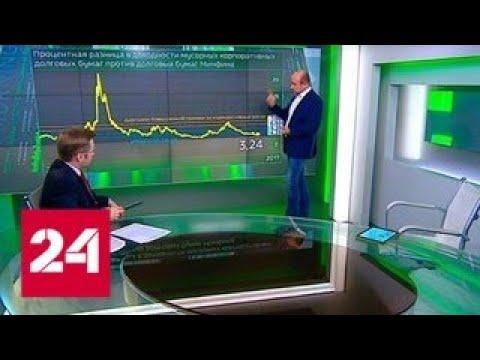 Экономика. Курс дня, 28 ноября 2017 года - Россия 24