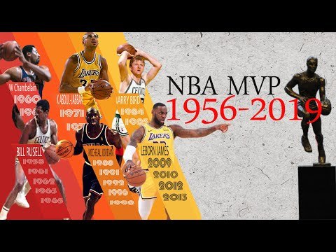 All NBA MVPs(1956-2019)