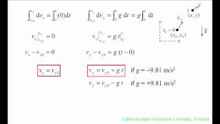 Vector Dynamics: Derivation, projectile motion equations