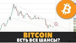 Биткоин - Чего ожидать ДАЛЬШЕ? Все ли так хорошо? Прогноз Ethereum/Bitcoin/Litecoin Февраль 2019