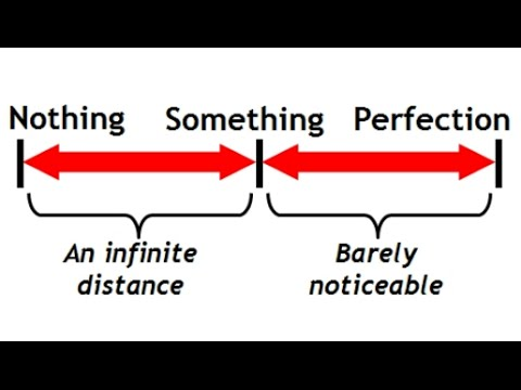 Perfect is the Enemy of Good - YouTube