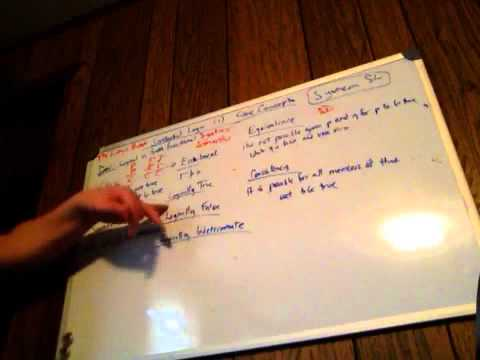 Sentential Logic (1): Core Concepts