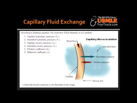 how to stop interstitial fluid coming out