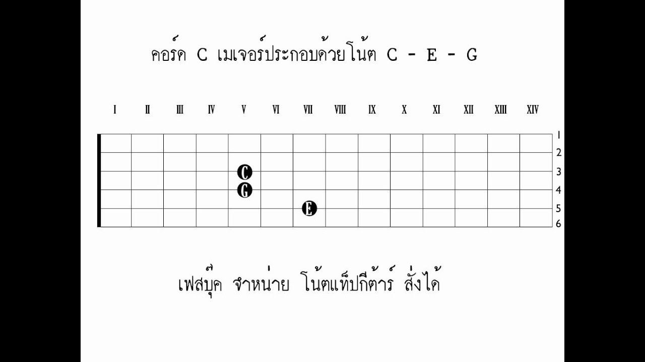 C major triad chord youtube c major triad chord hexwebz Choice Image