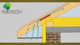 видео Крыша дома: чердак или мансарда?