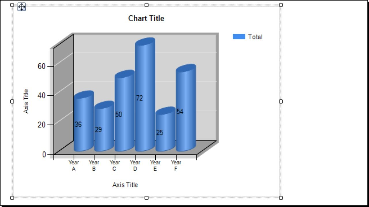 C tutorial how to create a chart graph using rdlc for Rdlc template