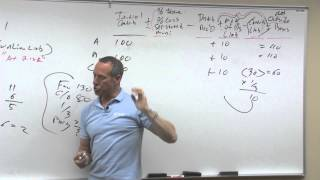 Partnership Taxation: Basis - Lesson 3