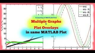Multiple Graphs Or Plot Overlays  in same MATLAB Plot
