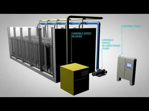 flexMBR - NEW wastewater technology