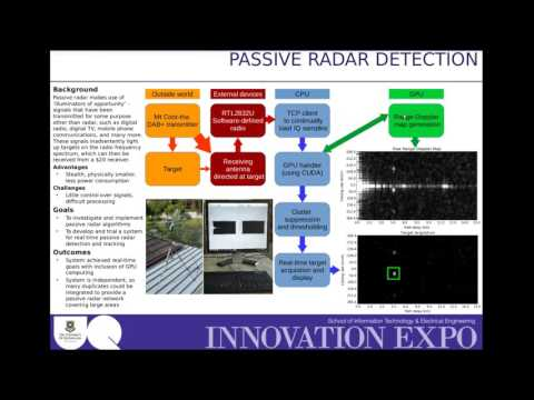 Real-time RTL-SDR Passive Radar w/ Clutter Suppression + Target Acquisition