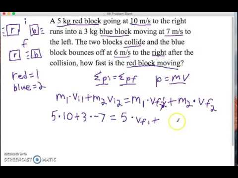 MHS CPI Physics (3B) Collisions