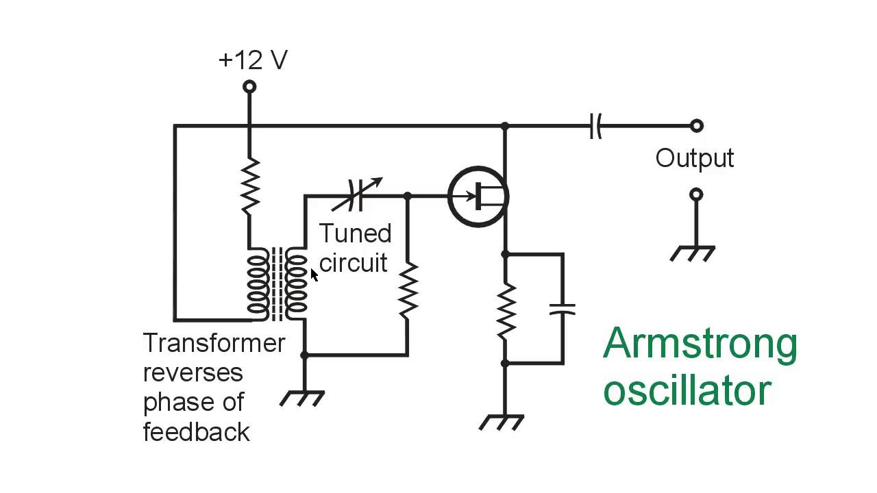 oscillators the basic tank circuit 1 youtube