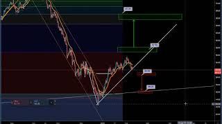 Análisis de mercados tradicionales  SP500   Oro   Petroleo   Forex