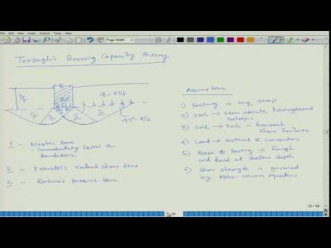 NPTEL : NOC:Foundation Design (Civil Engineering)