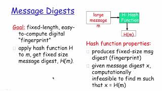 Lecture 54   Introduction to Digital Signatures by NPTEL IIT MADRAS thumbnail