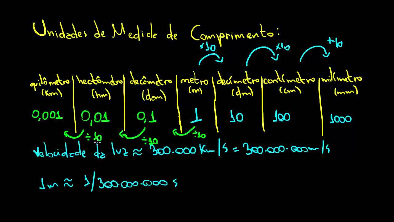 Bajar de peso rapidamente ejercicios de matematicas