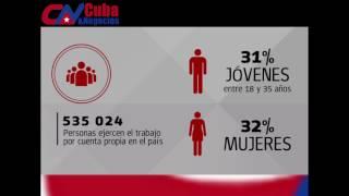 Cuenta propia en Cuba