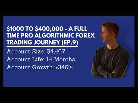 $1000 to $400,000 – A Full Time PRO Algorithmic Forex Trading Journey (Ep. 9)