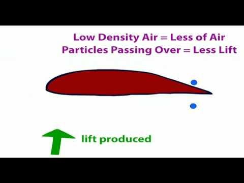 The Lift Formula Explained | profpilot.co.uk video #3