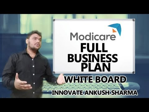 MODICARE EXPLAINED AND EASY TO UNDERSTAND BUSINESS PLAN BY MLM GURU JI INNOVATE ANKUSH