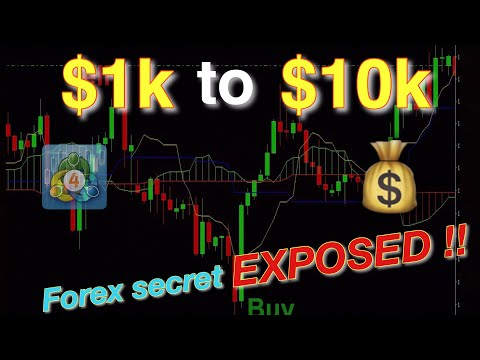 Forex Secret EXPOSED here's exactly how to turn $1k to $10k in 1 week