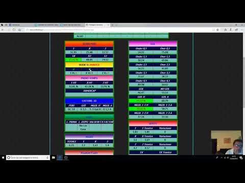Guida completa ad HunterBet 3D