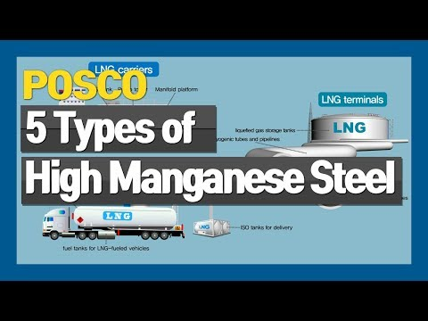POSCO's 5 Types of High Manganese Steel