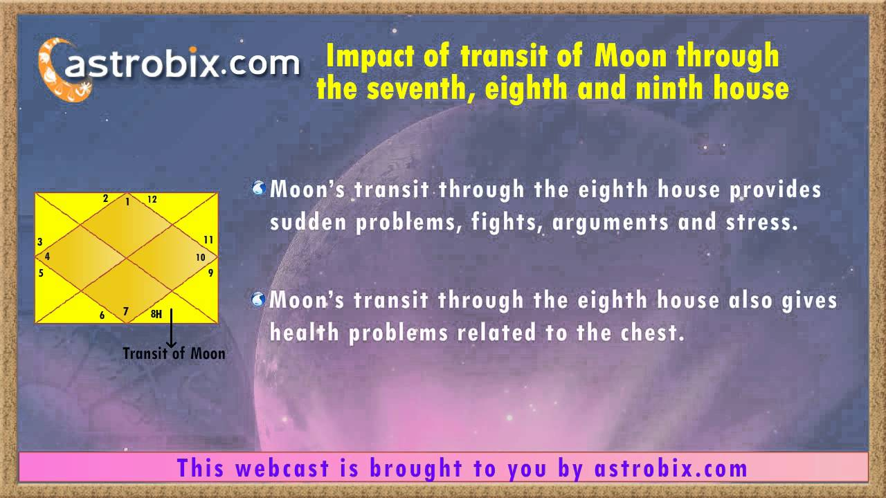 Effects of the transit of moon on your horoscope astrology youtube effects of the transit of moon on your horoscope astrology nvjuhfo Images