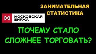 ETF на Московской бирже / Стоит ли инвестировать?