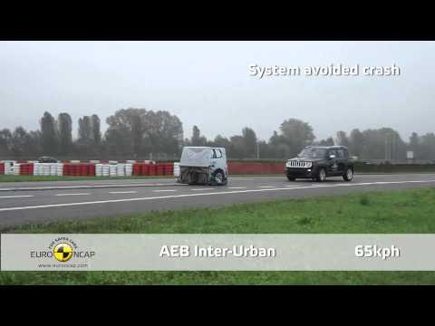 Euro NCAP AEB Test of Jeep Renegade 2014