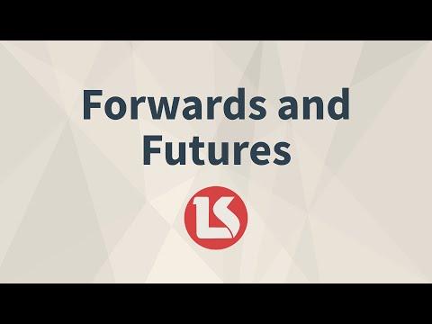 CFA Level 1 2015 Forwards and Futures