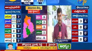 Chevella Election Results 2019 Live Updates   TRS lead.
