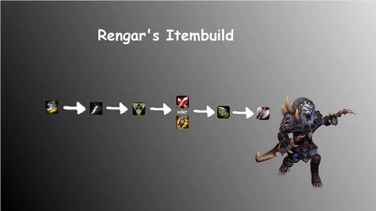 Lol Rengar Build