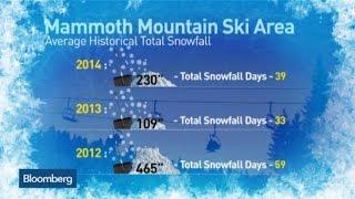 How California's Drought Is Impacting Ski Resorts