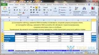 Тур по Excel: основы работы(В этом видео я рассказываю основные приёмы работы в Excel для начинающих и чайников. Исходный файл для самосто..., 2013-08-27T17:48:16.000Z)