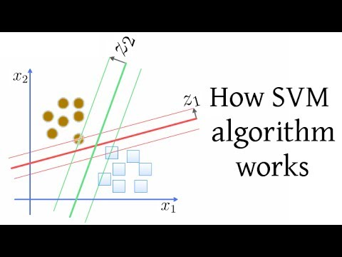 How SVM (Support Vector Machine) algorithm works