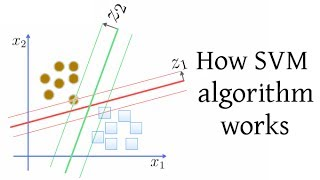 Follow my podcast: http://anchor.fm/tkorting in this video i explain how svm (support vector machine) algorithm works to classify a linearly separable binary...